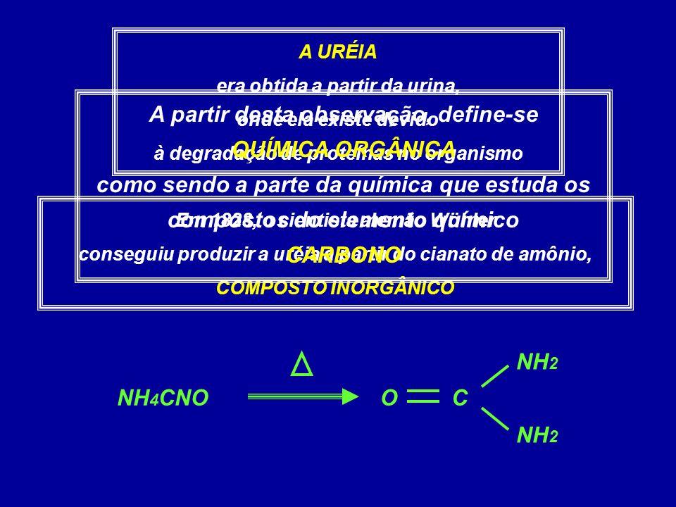 A URÉIA era obtida a partir da urina, onde ela existe devido à degradação de proteínas no organismo Em 1828, o cientista alemão Wöhler conseguiu produ