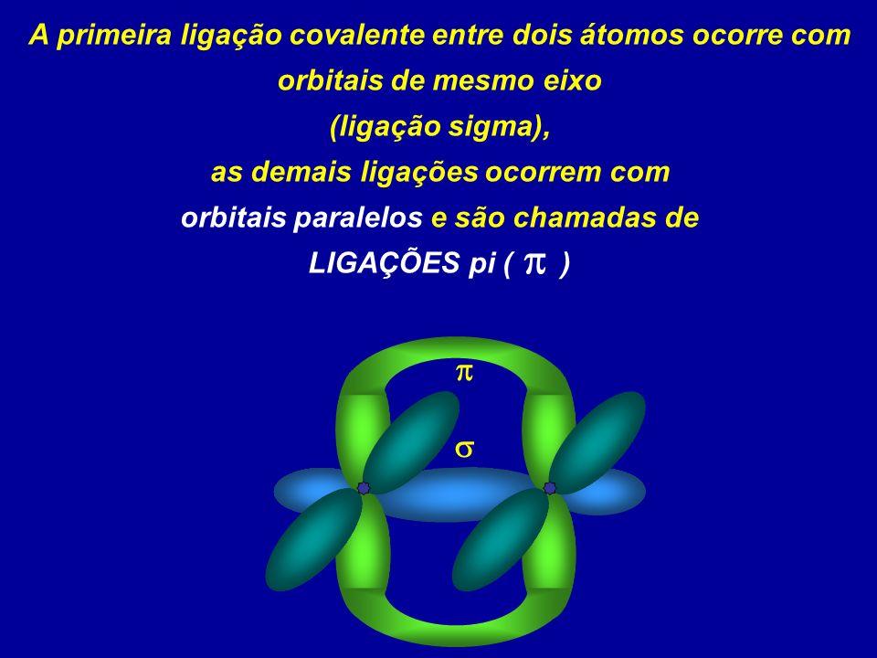 A primeira ligação covalente entre dois átomos ocorre com orbitais de mesmo eixo (ligação sigma), as demais ligações ocorrem com orbitais paralelos e