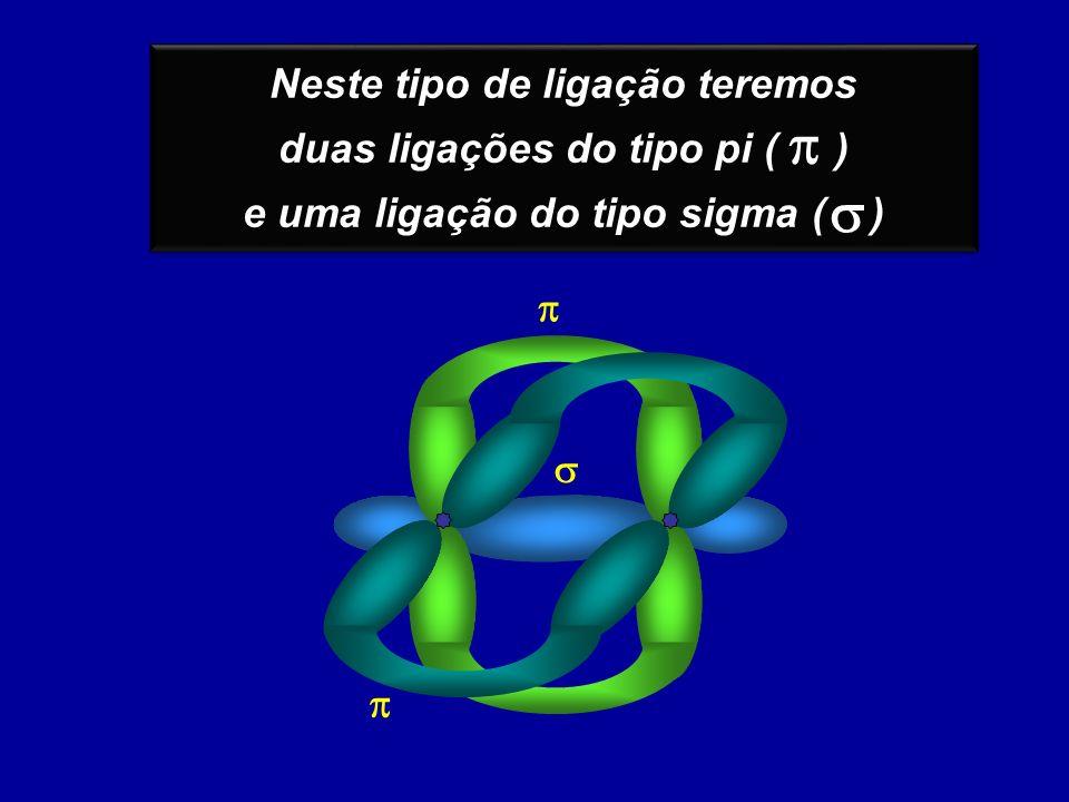 Neste tipo de ligação teremos duas ligações do tipo pi ( ) e uma ligação do tipo sigma ( ) Neste tipo de ligação teremos duas ligações do tipo pi ( )