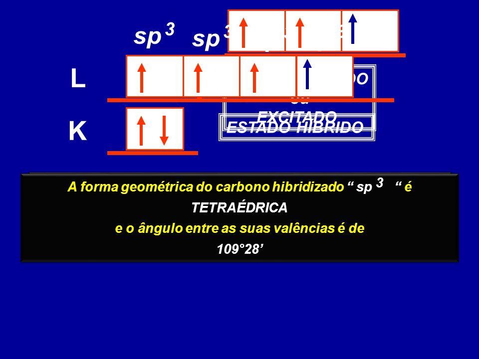 ESTADO ATIVADO ou EXCITADO K L Ocorre a fusão dos orbitais que contêm elétrons desemparelhados, formando igual número de orbitais híbridos idênticos e