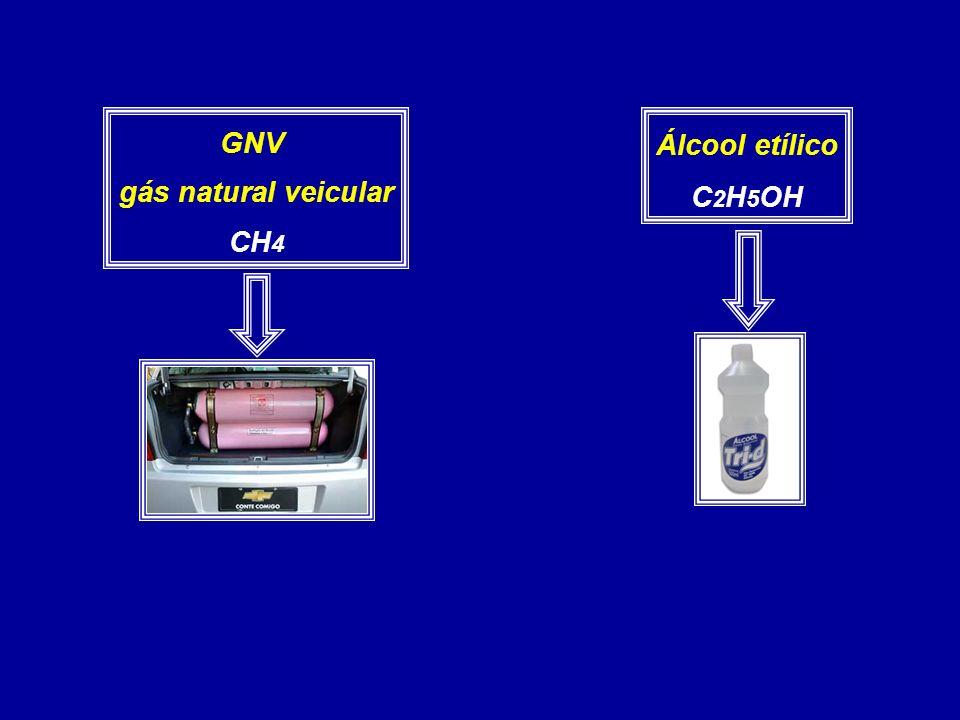 Existem substâncias como o CO, CO 2, H 2 CO 3 e demais carbonatos, HCN e demais cianetos, que são considerados compostos de transição Alguns elementos formam, praticamente, todos os compostos orgânicos, tais elementos são chamados de ORGANÓGENOS e, são constituídos pelos elementos C, H, O e N
