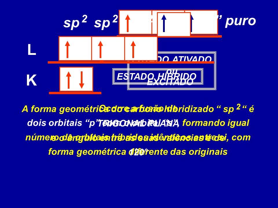 K L ESTADO ATIVADO ou EXCITADO Ocorre a fusão de dois orbitais p com o orbital s, formando igual número de orbitais híbridos idênticos entre si, com f