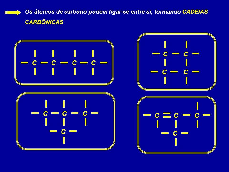Os átomos de carbono podem ligar-se entre si, formando CADEIAS CARBÔNICAS CCCC CCC C CC C C CCC C
