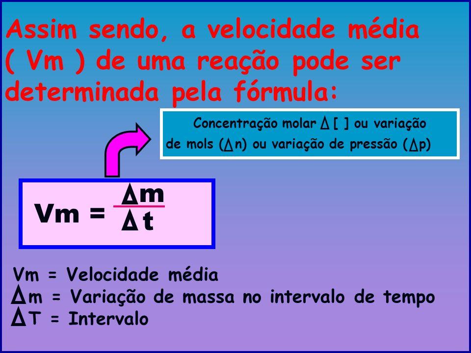 Assim sendo, a velocidade média ( Vm ) de uma reação pode ser determinada pela fórmula: Vm = t m Vm = Velocidade média m = Variação de massa no interv