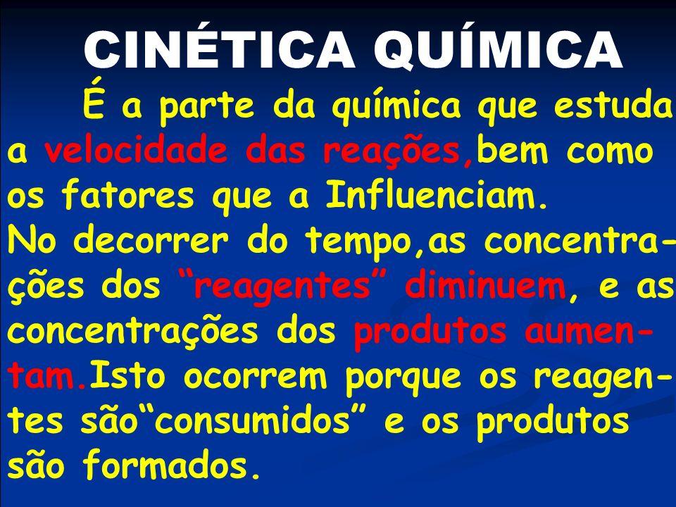 CINÉTICA QUÍMICA É a parte da química que estuda a velocidade das reações,bem como os fatores que a Influenciam. No decorrer do tempo,as concentra- çõ