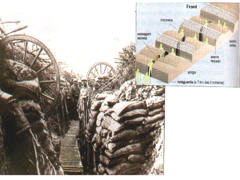 3.1. A guerra de movimento 3.2. A guerra de posição (trincheiras) 3.3. 1917: Dois fatos marcantes Saída da Rússia, devido à Revolução Socialista (Trat
