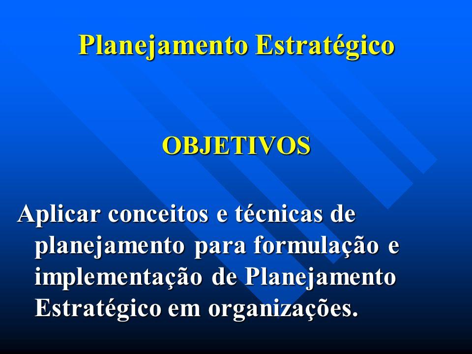 Planejamento Estratégico OBJETIVOS Aplicar conceitos e técnicas de planejamento para formulação e implementação de Planejamento Estratégico em organiz