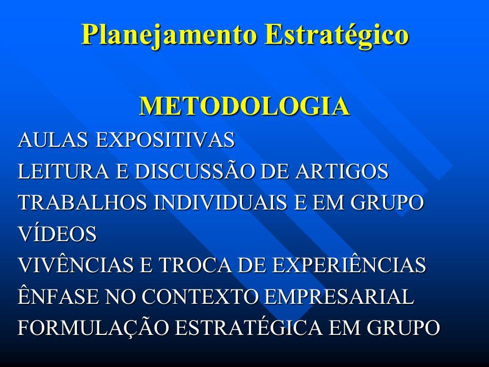 Planejamento Estratégico METODOLOGIA AULAS EXPOSITIVAS LEITURA E DISCUSSÃO DE ARTIGOS TRABALHOS INDIVIDUAIS E EM GRUPO VÍDEOS VIVÊNCIAS E TROCA DE EXP