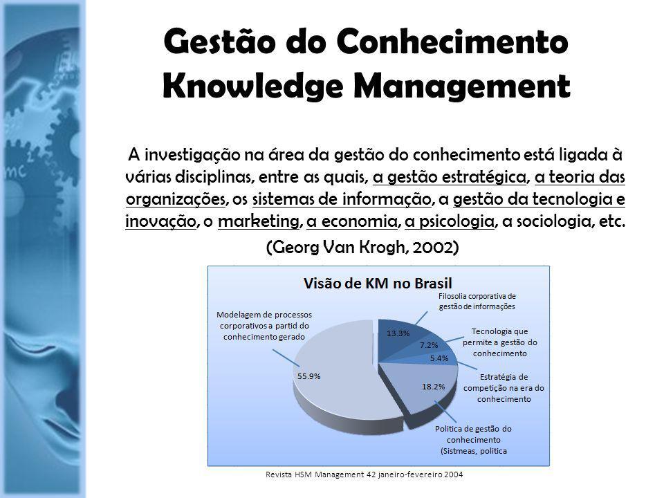 Gestão do Conhecimento Knowledge Management A investigação na área da gestão do conhecimento está ligada à várias disciplinas, entre as quais, a gestã