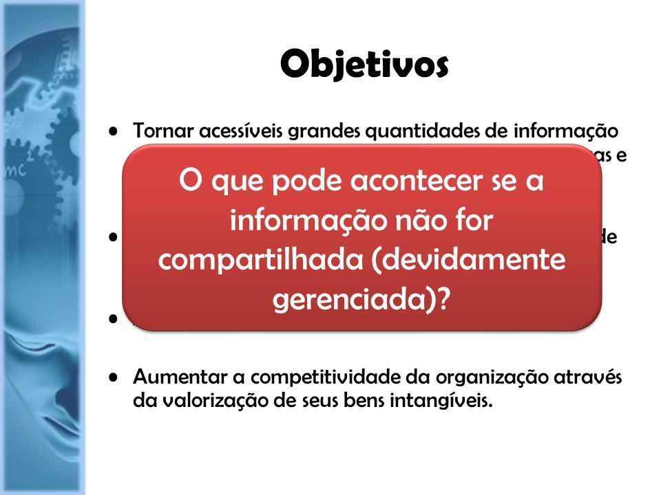 Objetivos Tornar acessíveis grandes quantidades de informação organizacional, compartilhando as melhores práticas e tecnologias; Permitir a identifica