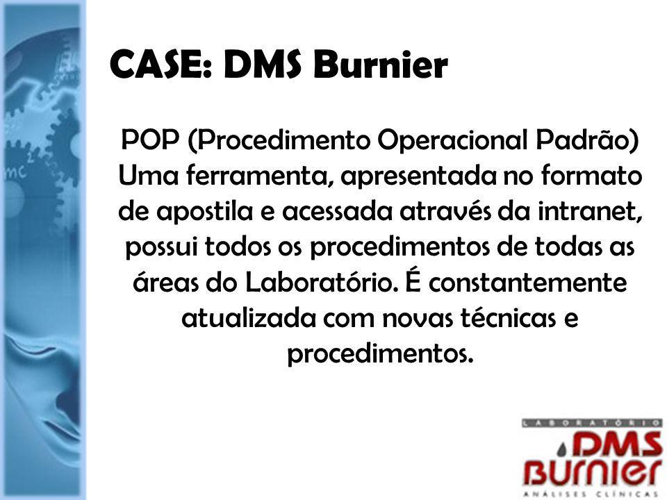 CASE: DMS Burnier POP (Procedimento Operacional Padrão) Uma ferramenta, apresentada no formato de apostila e acessada através da intranet, possui todo
