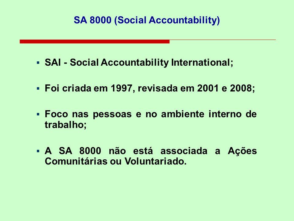 16/4/2014Campinas - SP20 SA 8000:2008 (Social Accountability) – Norma de Responsabilidade Social ÉTICA E RESPONSABILIDADE SOCIAL