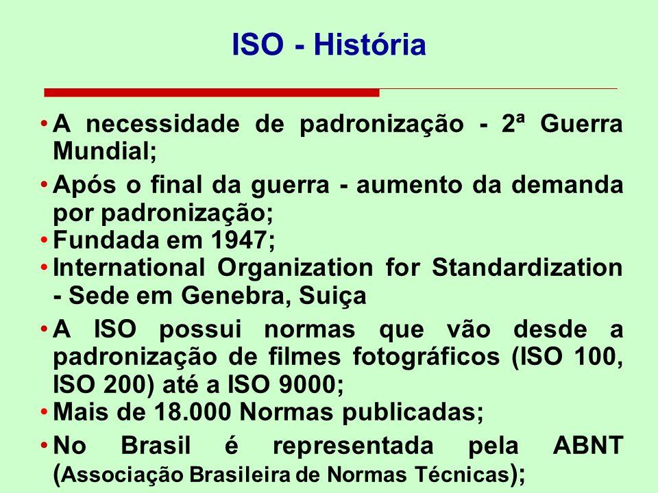 A necessidade de padronização - 2ª Guerra Mundial; Após o final da guerra - aumento da demanda por padronização; Fundada em 1947; International Organization for Standardization - Sede em Genebra, Suiça A ISO possui normas que vão desde a padronização de filmes fotográficos (ISO 100, ISO 200) até a ISO 9000; Mais de 18.000 Normas publicadas; No Brasil é representada pela ABNT ( Associação Brasileira de Normas Técnicas ); ISO - História