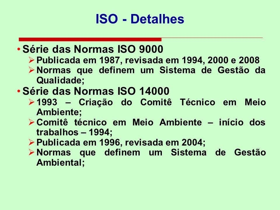 Série das Normas ISO 9000 Publicada em 1987, revisada em 1994, 2000 e 2008 Normas que definem um Sistema de Gestão da Qualidade; Série das Normas ISO 14000 1993 – Criação do Comitê Técnico em Meio Ambiente; Comitê técnico em Meio Ambiente – início dos trabalhos – 1994; Publicada em 1996, revisada em 2004; Normas que definem um Sistema de Gestão Ambiental; ISO - Detalhes