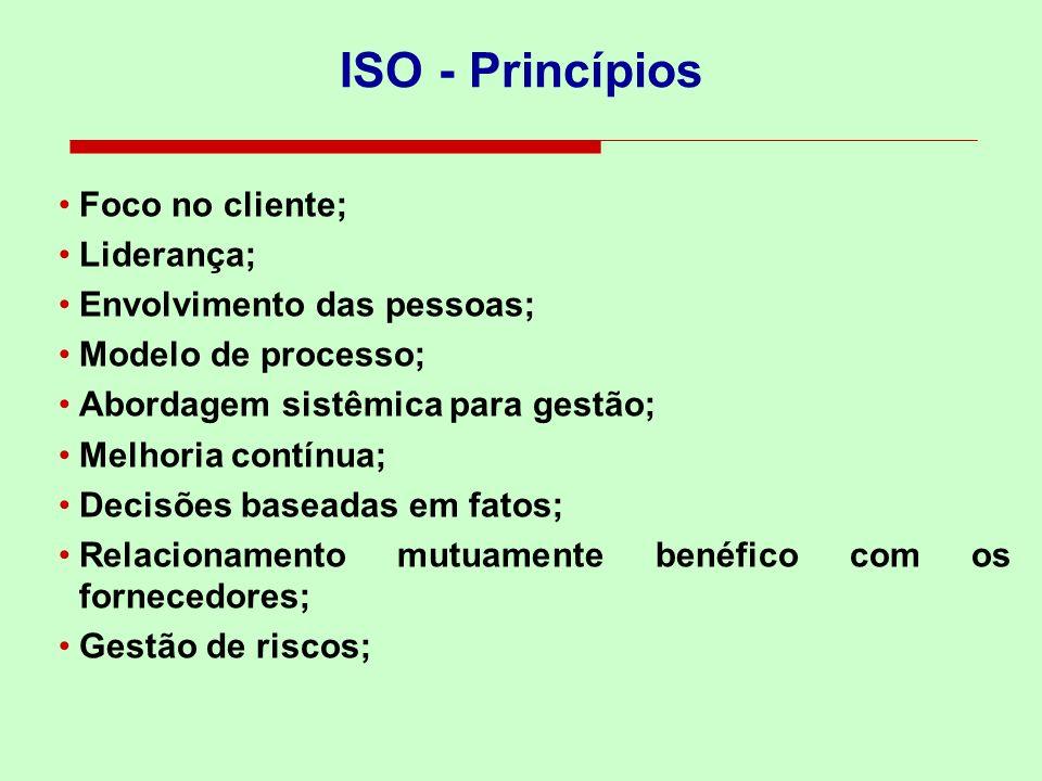 Foco no cliente; Liderança; Envolvimento das pessoas; Modelo de processo; Abordagem sistêmica para gestão; Melhoria contínua; Decisões baseadas em fatos; Relacionamento mutuamente benéfico com os fornecedores; Gestão de riscos; ISO - Princípios