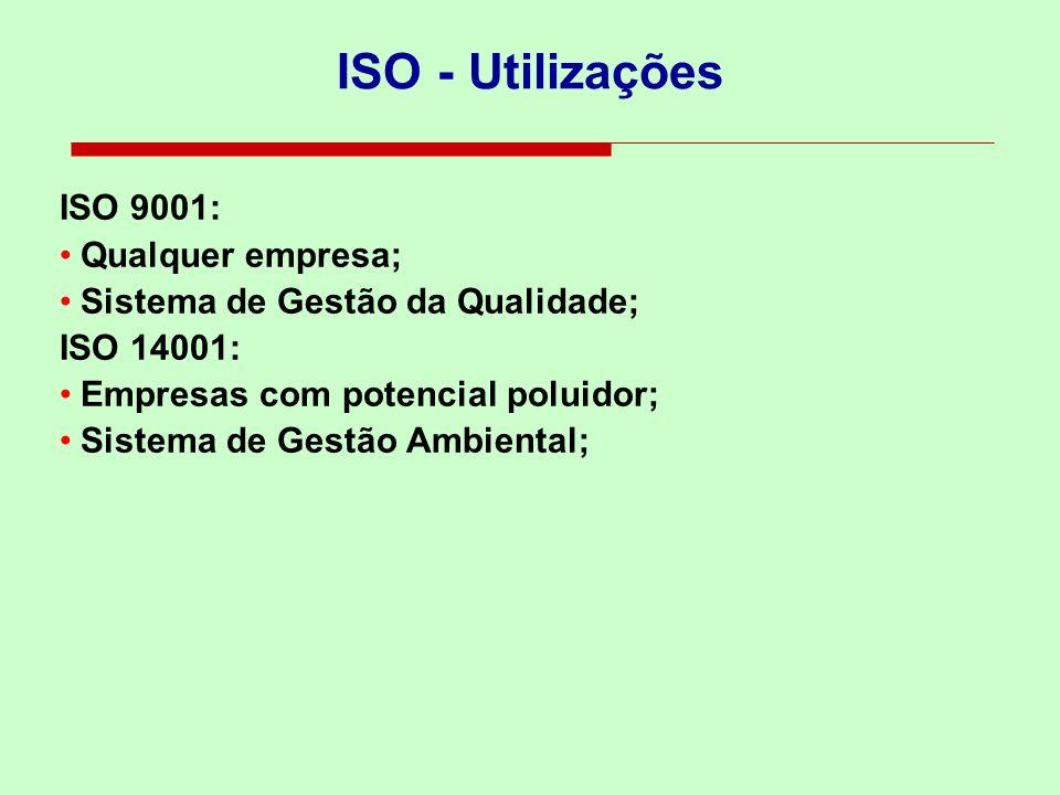 ISO 9001: Qualquer empresa; Sistema de Gestão da Qualidade; ISO 14001: Empresas com potencial poluidor; Sistema de Gestão Ambiental; ISO - Utilizações