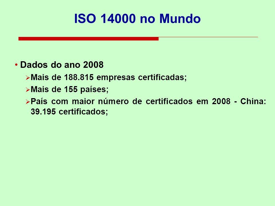 ISO 14000 no Mundo Dados do ano 2008 Mais de 188.815 empresas certificadas; Mais de 155 países; País com maior número de certificados em 2008 - China: 39.195 certificados;