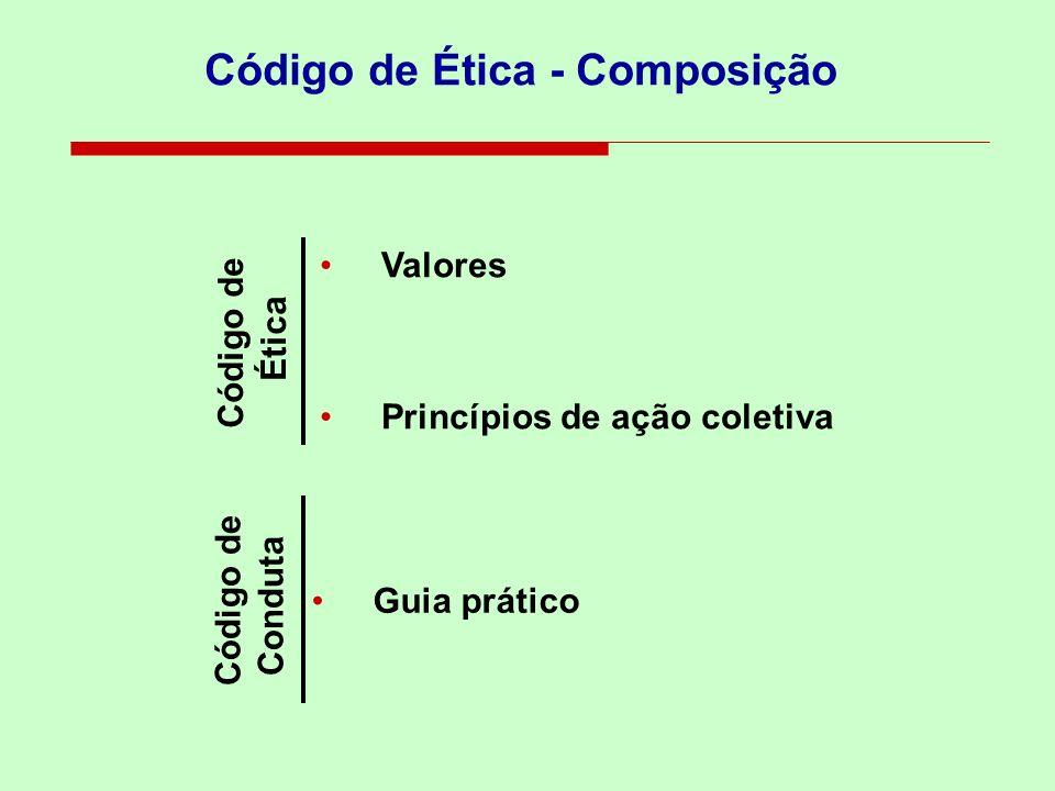 Código de Ética - Composição Valores Princípios de ação coletiva Código de Ética Código de Conduta Guia prático
