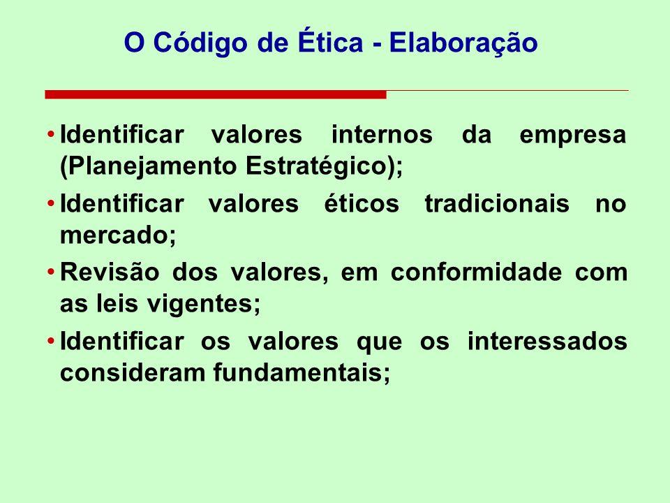 O Código de Ética - Elaboração Identificar valores internos da empresa (Planejamento Estratégico); Identificar valores éticos tradicionais no mercado; Revisão dos valores, em conformidade com as leis vigentes; Identificar os valores que os interessados consideram fundamentais;
