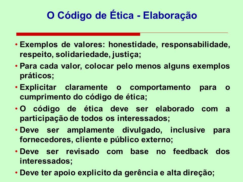 O Código de Ética - Elaboração Exemplos de valores: honestidade, responsabilidade, respeito, solidariedade, justiça; Para cada valor, colocar pelo men