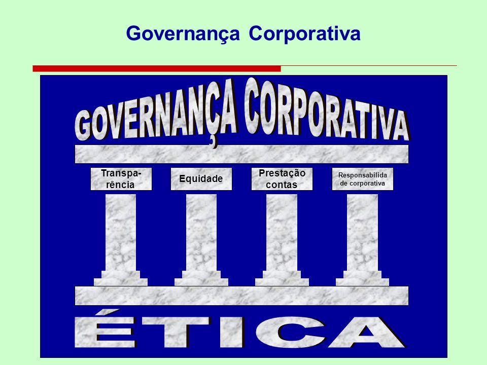 Governança Corporativa Transpa- rência Equidade Responsabilida de corporativa Prestação contas