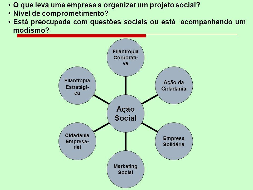 O que leva uma empresa a organizar um projeto social? Nível de comprometimento? Está preocupada com questões sociais ou está acompanhando um modismo?