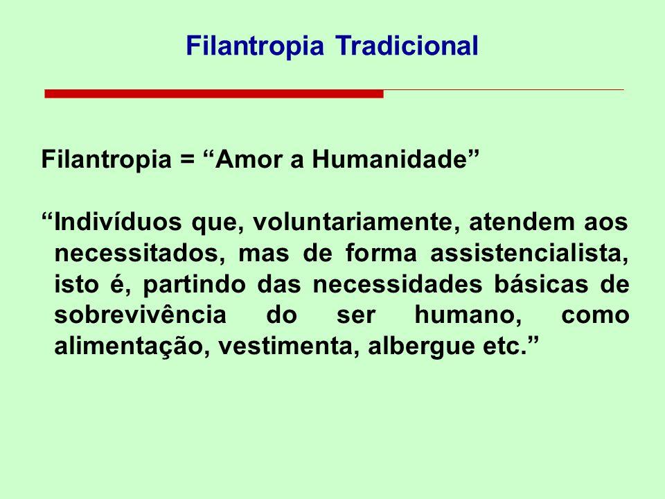 Filantropia Tradicional Filantropia = Amor a Humanidade Indivíduos que, voluntariamente, atendem aos necessitados, mas de forma assistencialista, isto