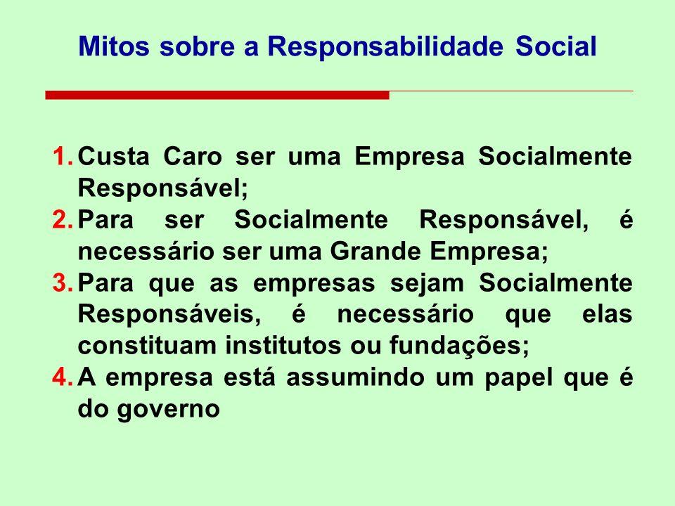 Mitos sobre a Responsabilidade Social 1.Custa Caro ser uma Empresa Socialmente Responsável; 2.Para ser Socialmente Responsável, é necessário ser uma G