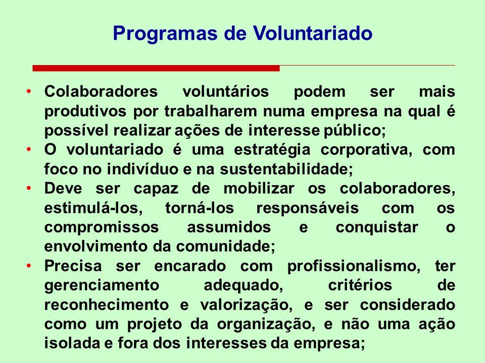 Programas de Voluntariado Colaboradores voluntários podem ser mais produtivos por trabalharem numa empresa na qual é possível realizar ações de intere