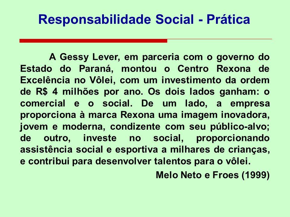 Responsabilidade Social - Prática A Gessy Lever, em parceria com o governo do Estado do Paraná, montou o Centro Rexona de Excelência no Vôlei, com um