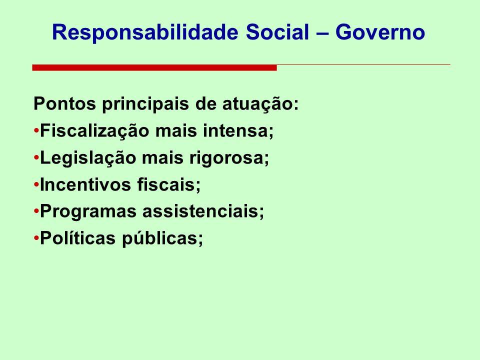 Pontos principais de atuação: Fiscalização mais intensa; Legislação mais rigorosa; Incentivos fiscais; Programas assistenciais; Políticas públicas; Re