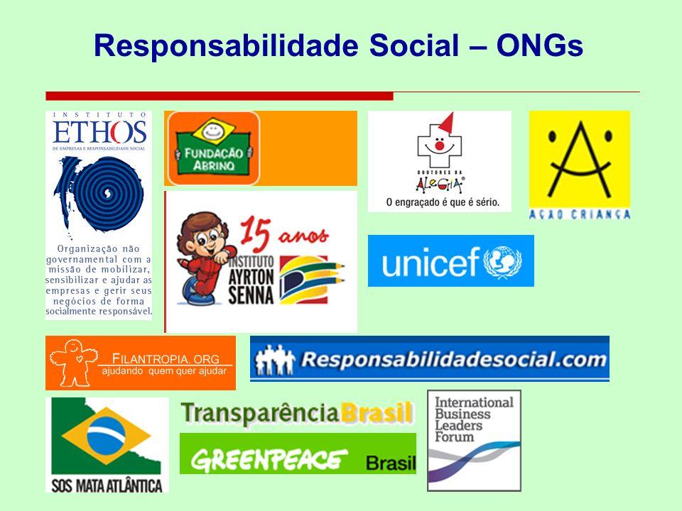 Responsabilidade Social – ONGs