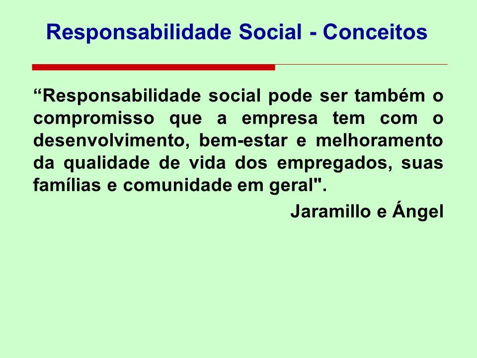 Responsabilidade Social - Conceitos Responsabilidade social pode ser também o compromisso que a empresa tem com o desenvolvimento, bem-estar e melhora