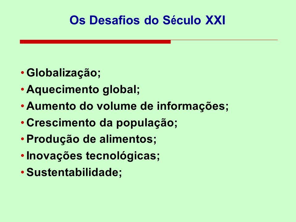 Os Desafios do S é culo XXI Globalização; Aquecimento global; Aumento do volume de informações; Crescimento da população; Produção de alimentos; Inova