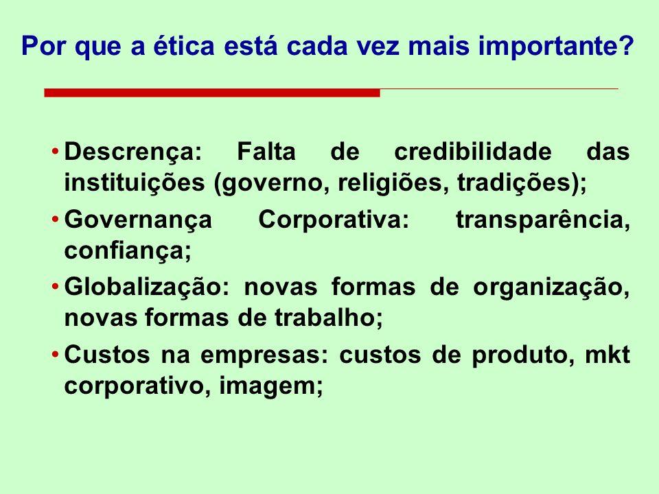Por que a ética está cada vez mais importante? Descrença: Falta de credibilidade das instituições (governo, religiões, tradições); Governança Corporat