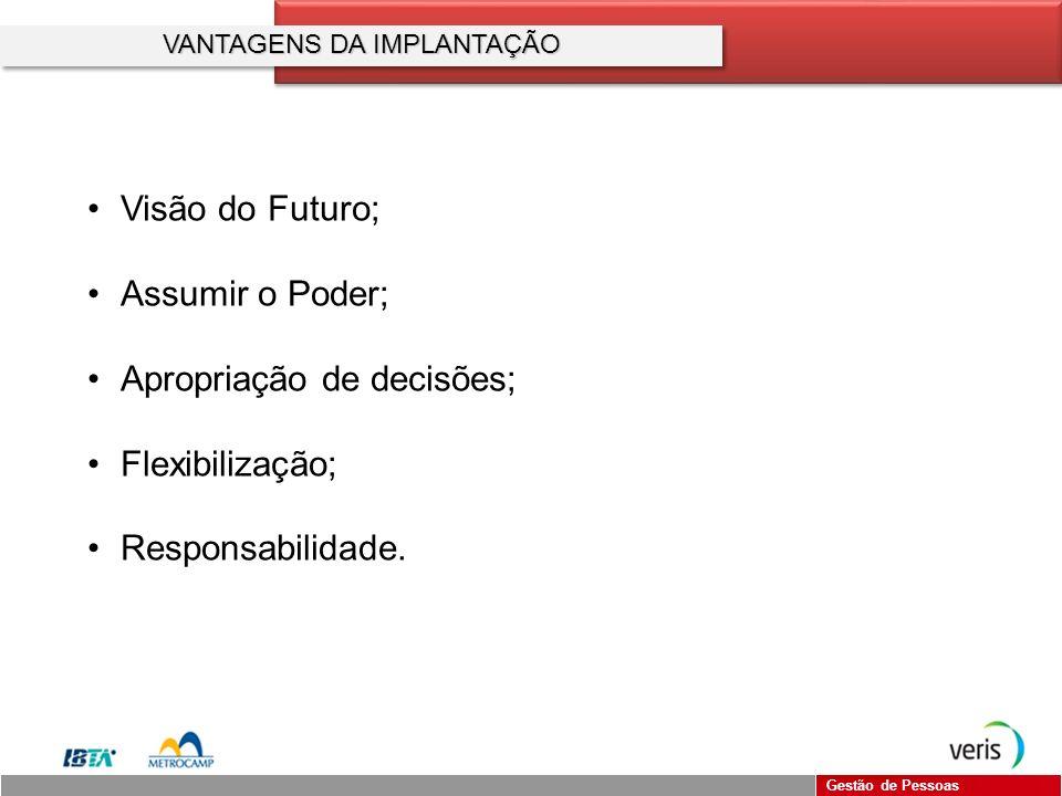 Gestão de Pessoas VANTAGENS DA IMPLANTAÇÃO Visão do Futuro; Assumir o Poder; Apropriação de decisões; Flexibilização; Responsabilidade.