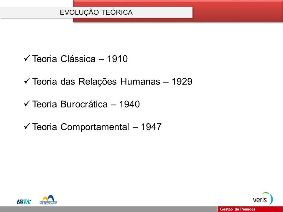 EVOLUÇÃO TEÓRICA Gestão de Pessoas Teoria Clássica – 1910 Teoria das Relações Humanas – 1929 Teoria Burocrática – 1940 Teoria Comportamental – 1947