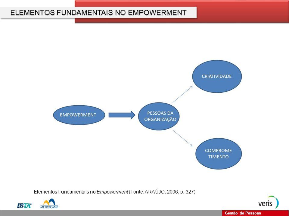 ELEMENTOS FUNDAMENTAIS NO EMPOWERMENT Gestão de Pessoas Elementos Fundamentais no Empowerment (Fonte: ARAÚJO, 2006, p.