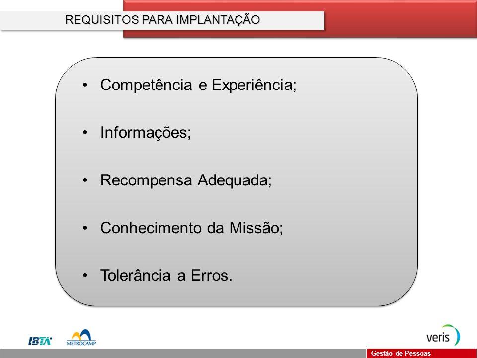 Gestão de Pessoas REQUISITOS PARA IMPLANTAÇÃO Competência e Experiência; Informações; Recompensa Adequada; Conhecimento da Missão; Tolerância a Erros.