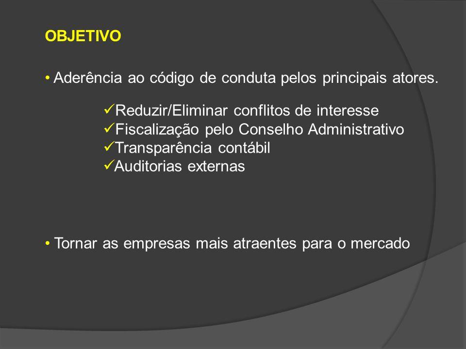 ESTRUTURA Diretoria Executiva Conselho de Administração Comitês Conselho Fiscal Auditoria Interna Relações com Investidores Unidade de Controle Interno Auditoria Independente Ouvidoria Informação Monitoramento