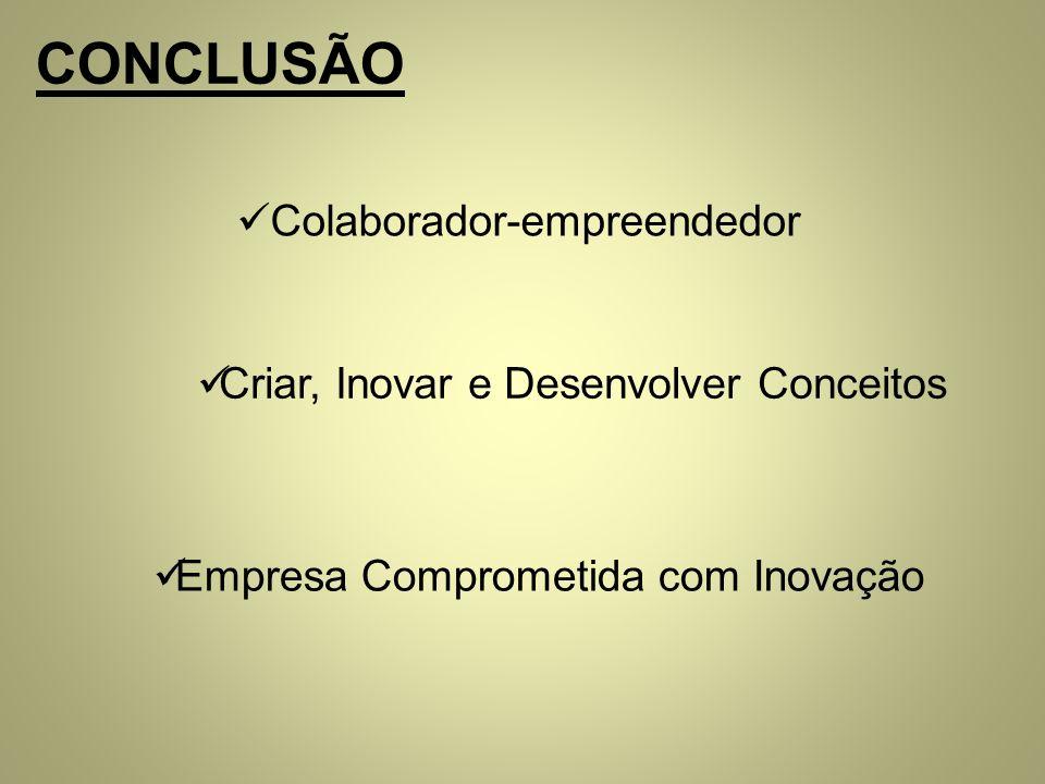 CONCLUSÃO Colaborador-empreendedor Criar, Inovar e Desenvolver Conceitos Empresa Comprometida com Inovação
