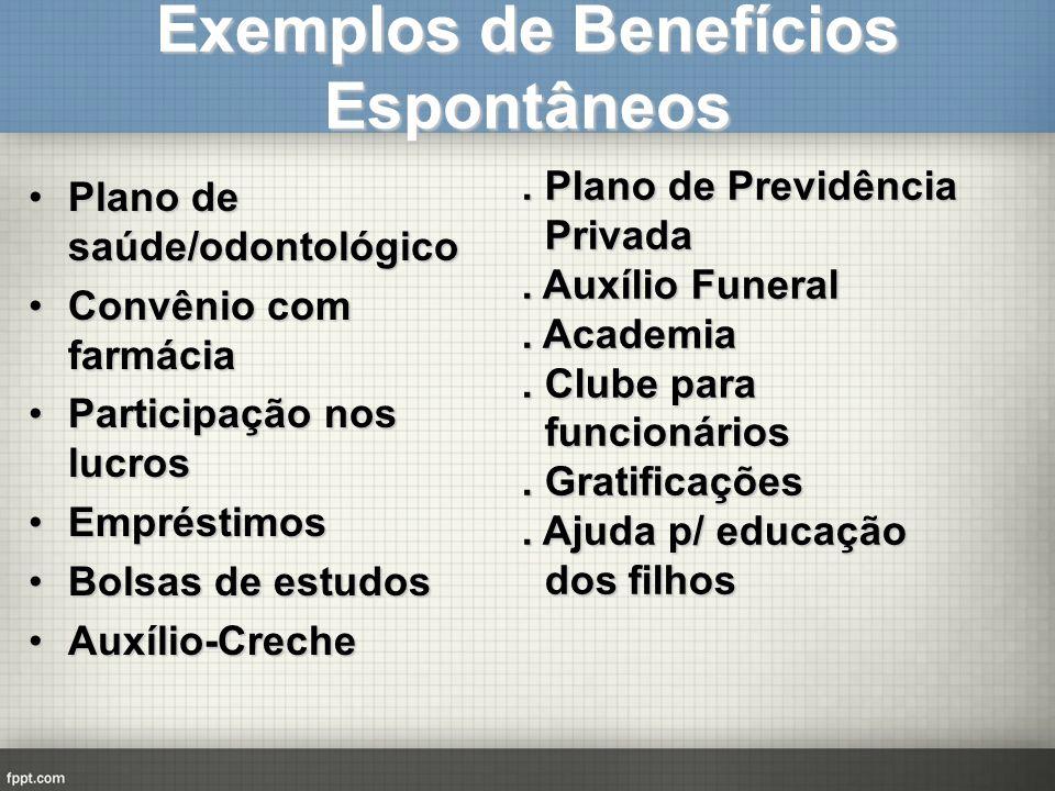 Exemplos de Benefícios Espontâneos Plano de saúde/odontológicoPlano de saúde/odontológico Convênio com farmáciaConvênio com farmácia Participação nos