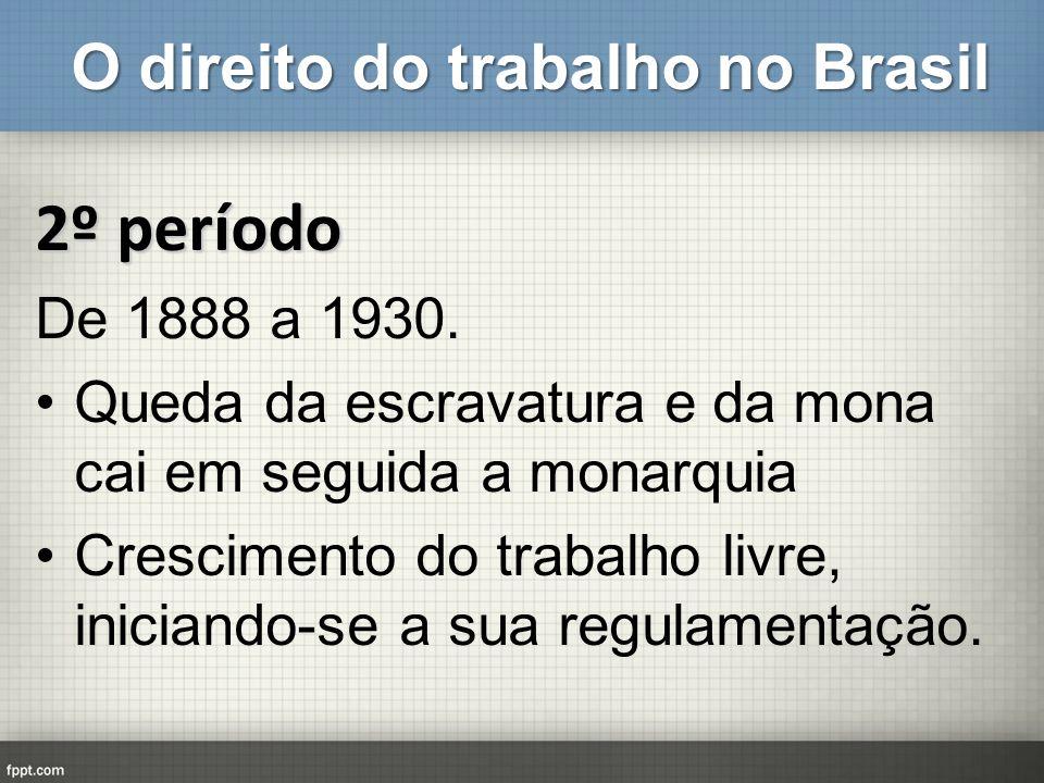 O direito do trabalho no Brasil 2º período De 1888 a 1930. Queda da escravatura e da mona cai em seguida a monarquia Crescimento do trabalho livre, in