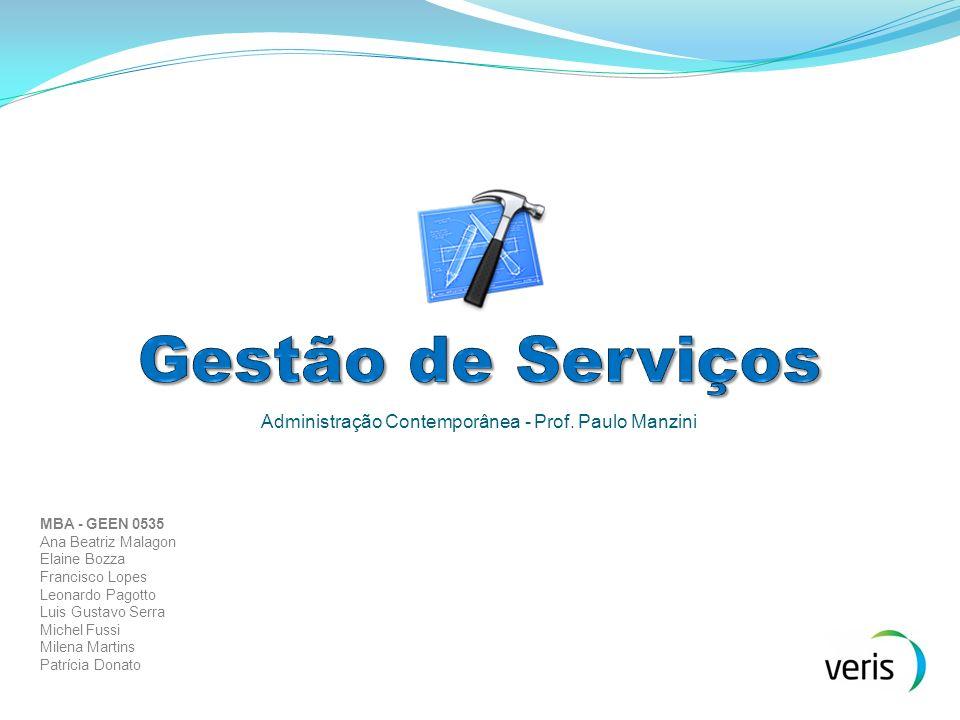 Administração Contemporânea - Prof. Paulo Manzini MBA - GEEN 0535 Ana Beatriz Malagon Elaine Bozza Francisco Lopes Leonardo Pagotto Luis Gustavo Serra