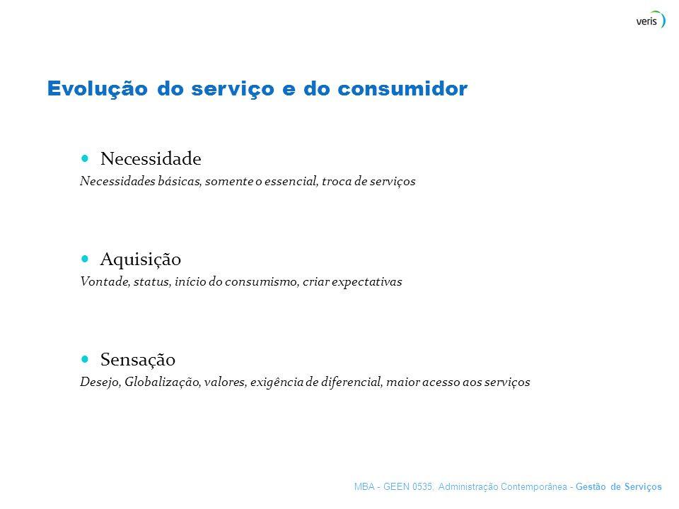 Evolução do serviço e do consumidor Necessidade Necessidades básicas, somente o essencial, troca de serviços Aquisição Vontade, status, início do cons