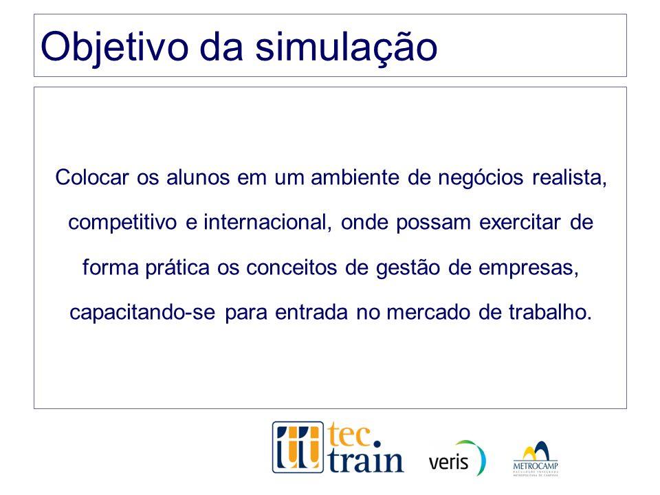 Objetivo da simulação Colocar os alunos em um ambiente de negócios realista, competitivo e internacional, onde possam exercitar de forma prática os co