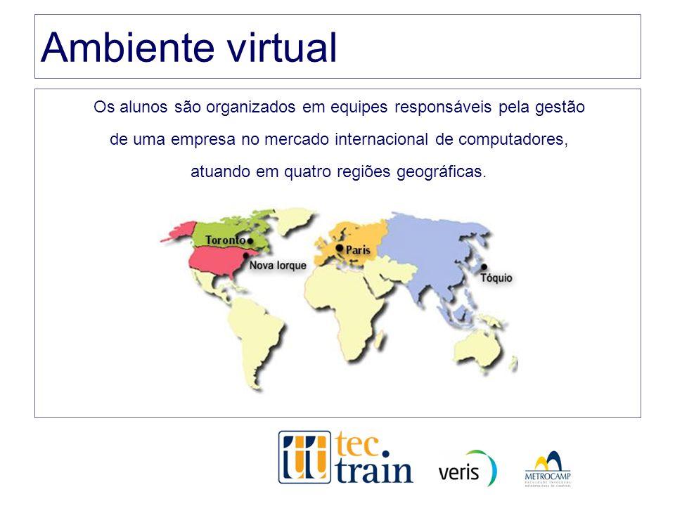 Os alunos são organizados em equipes responsáveis pela gestão de uma empresa no mercado internacional de computadores, atuando em quatro regiões geogr