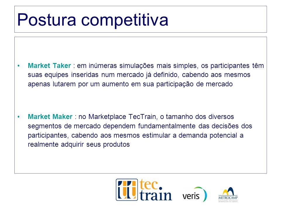 Postura competitiva Market Taker : em inúmeras simulações mais simples, os participantes têm suas equipes inseridas num mercado já definido, cabendo a