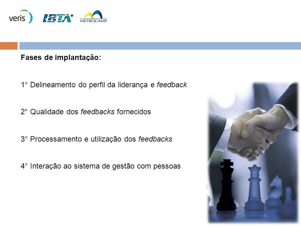Fases de implantação: 1° Delineamento do perfil da liderança e feedback 2° Qualidade dos feedbacks fornecidos 3° Processamento e utilização dos feedbacks 4° Interação ao sistema de gestão com pessoas