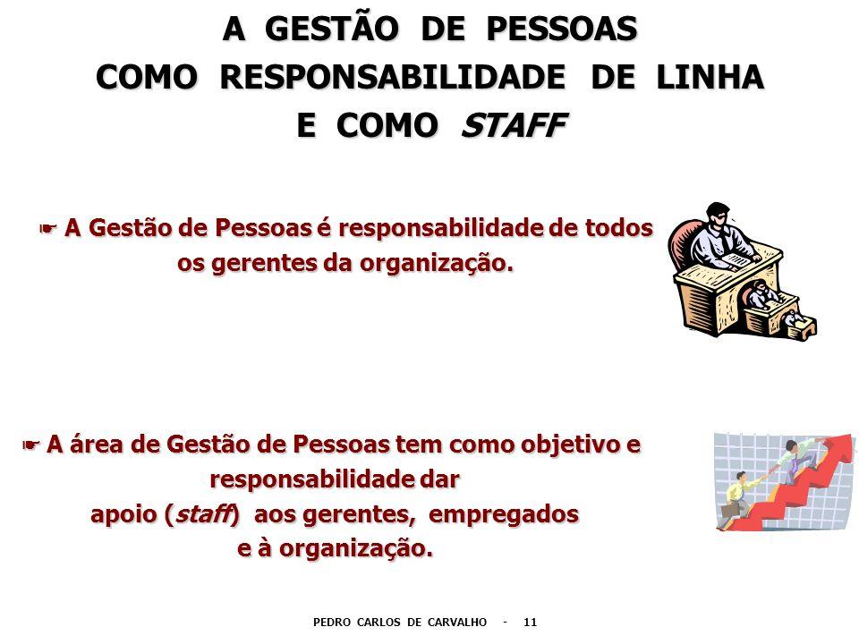 A Gestão de Pessoas é responsabilidade de todos A Gestão de Pessoas é responsabilidade de todos os gerentes da organização. A GESTÃO DE PESSOAS COMO R